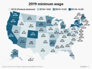 Minimum Wage US