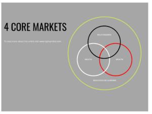 4 Core Markets